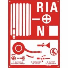 Panneau mode d'emploi R.I.A