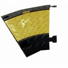 Angles de passe-câbles multi-câbles 35 mm