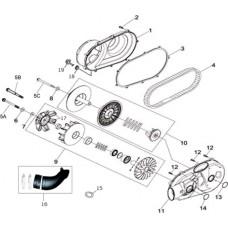 Courroie variateur RS8 4x4 EFI